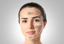 Chińska mapa twarzy